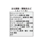 主な表敬・懇談先など(2/1~8)