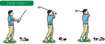 フォロースルーもトップの位置に合わせて振り幅を変える。ボールポジション、リズム、ヘッドスピードは変えずに打つことが大切