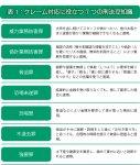 表1:クレーム対応に役立つ7つの刑法豆知識 ※資料提供 人財教育アシスト