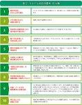 表2:クレーム対応の基本10カ条 ※資料提供 人財教育アシスト