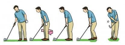 まず右足と右ひじのポジションを決め、ボールを中心に左に回り込み、「これで確実に当たる、狙える」と感じたら、そのまま左足を踏み込んで打つ