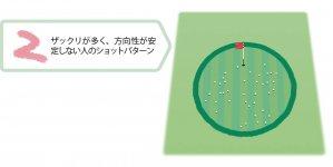 2ザックリが多く、方向性が安定しない人のショットパターン