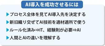 出典:城塚音也氏「最先端のAIがビジネスや社会を変える」(平成29年)