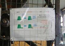 工場の機械の使い方について英語が併記された掲示物