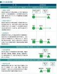 平成31年(2019年)10月1日以後に行われる資産の譲渡等に適用される消費税率等に関する経過措置の取扱いQ&A【基本的な考え方編】」https://www.nta.go.jp/publication/pamph/shohi/kaisei/pdf/02.pdf 平成31年(2019年)10月1日以後に行われる資産の譲渡等に適用される消費税率等に関する経過措置の取扱いQ&A【具体的事例編】」https://www.nta.go.jp/publication/pamph/shohi/kaisei/pdf/03.pdf