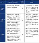 図5 10月31日のEU離脱期限に想定される三つのシナリオ 出典:ニッセイ基礎研究所