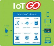 機械に装着されたIoT端末から送られたデータはMicrosoft Azureに集約・蓄積・分析されて、パソコンなどの端末で見られるようになる
