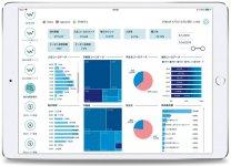 EBILABの「TOUCH POINT BI」は店の現状や実力を数字で見える化する