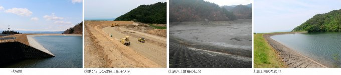 〈ボンテラン工法の流れ〉  (右から)①着工前のため池       ②底泥土堆積の状況       ③ボンテラン改良土転圧状況       ④完成