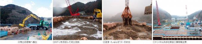 〈泥土排出の流れ〉  (右から)①トンネル洪水吐新設工事現場全景       ②浚渫(しゅんせつ)の状況       ③MT-2を添加して泥土改良       ④残土処理場へ搬出