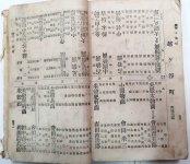 明治時代の「埼玉縣營業便覽(さいたまけんえいぎょうびんらん)」に植木屋人形店の記載がある