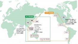 表4 日本が参加するメガFTA(自由貿易協定)の参加国 出典:吉崎氏提供資料より