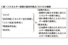 <図1>エネルギー政策の基本的視点(3E+S)の確認