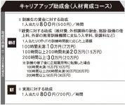 キャリアアップ助成金(人材育成コース)