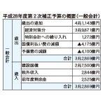 平成28年度第2次補正予算の概要(一般会計)
