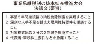 事業承継税制の抜本拡充推進大会決議文(要旨)
