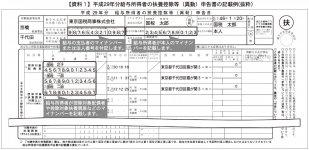【資料1】平成29年分給与所得者の扶養控除等(移動)申告書の記載例(抜粋)