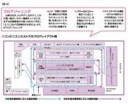 【図A】 コンビニエンスストアのフロアレイアウト例