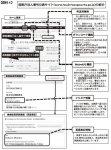 【資料4】国税庁法人番号公表サイトの紹介