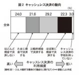 図2 キャッシュレス決済の動向