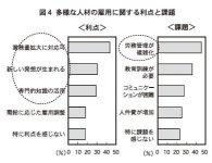 図4 多様な人材の雇用に関する利点と課題