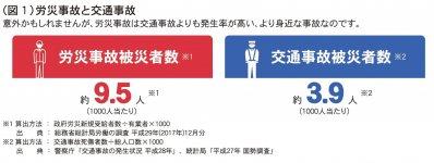 (図1)労災事故と交通事故