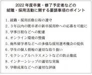 2022年度卒業・修了予定者などの就職・採用活動に関する要請事項のポイント