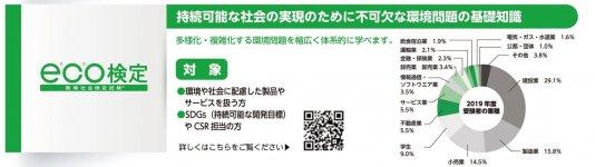 eco検定(環境社会検定試験)