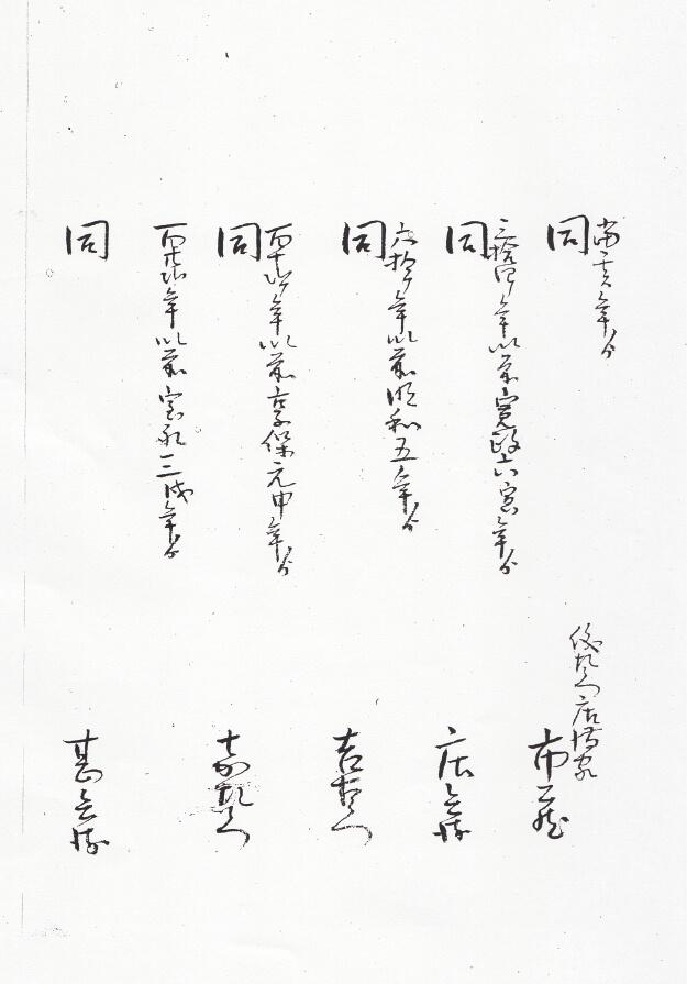 成田山に残る史料『農間商ひ渡世之者名前書付』に「吉右衛門」とあり、このことから明和5年に旅籠屋を開業していたことが分かった