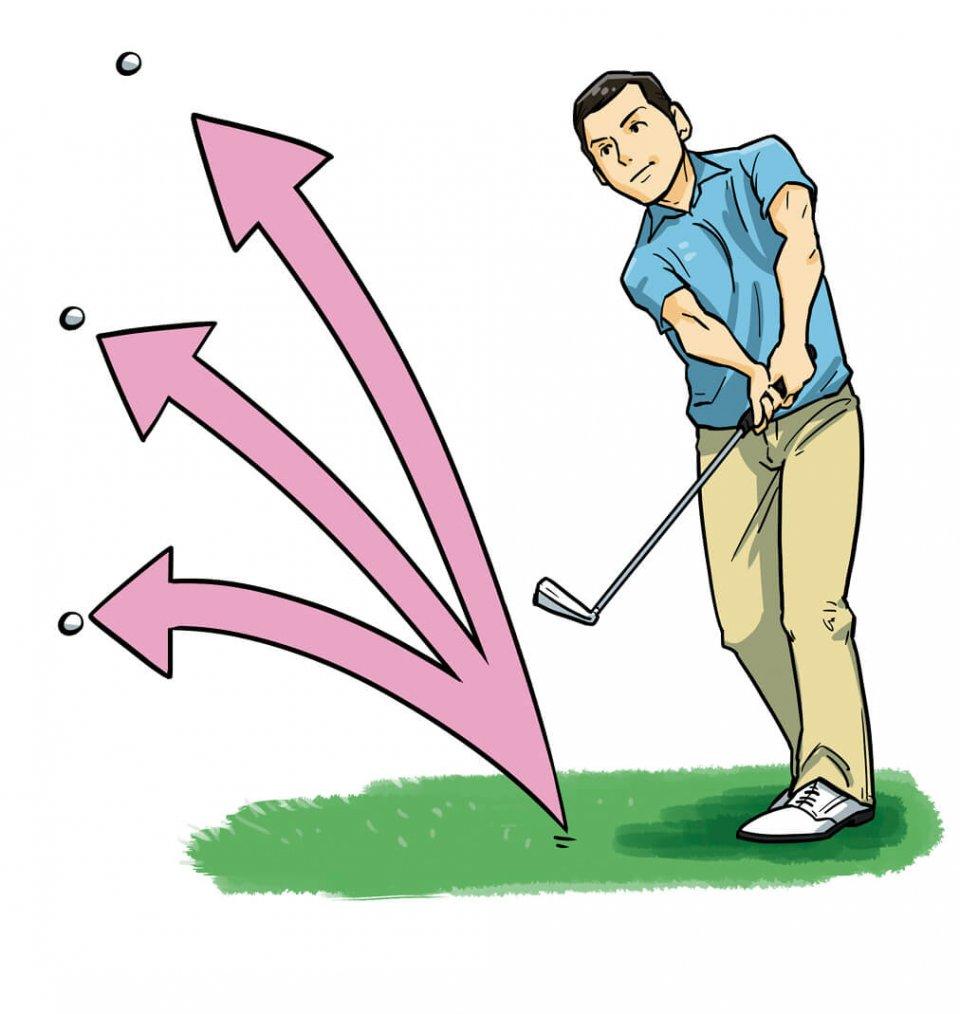 基本のポジションと打ち方を身に付けたら、上げる、転がす、低く出して止めると、ボールポジションやフェースの開き方などを変えて、いろいろな球を打ち分ける練習をする