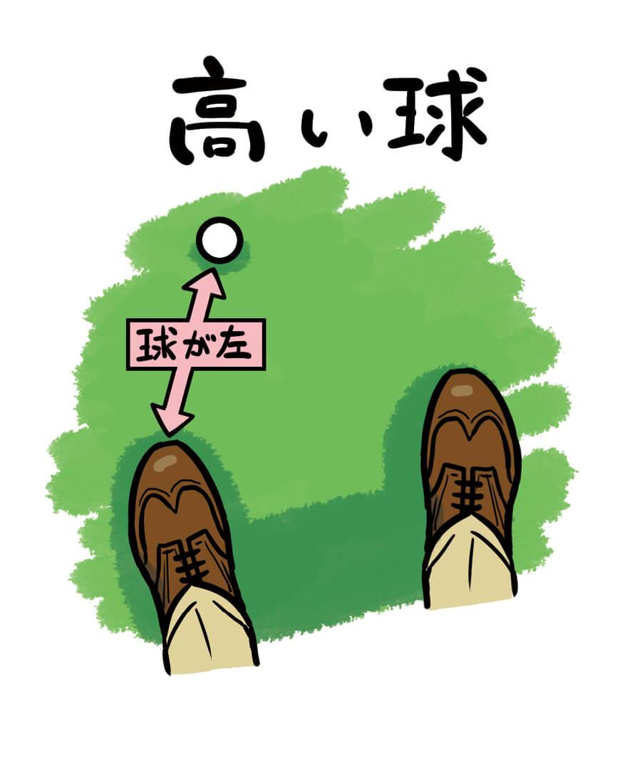 ボールに対する左足の位置で高さは変わる