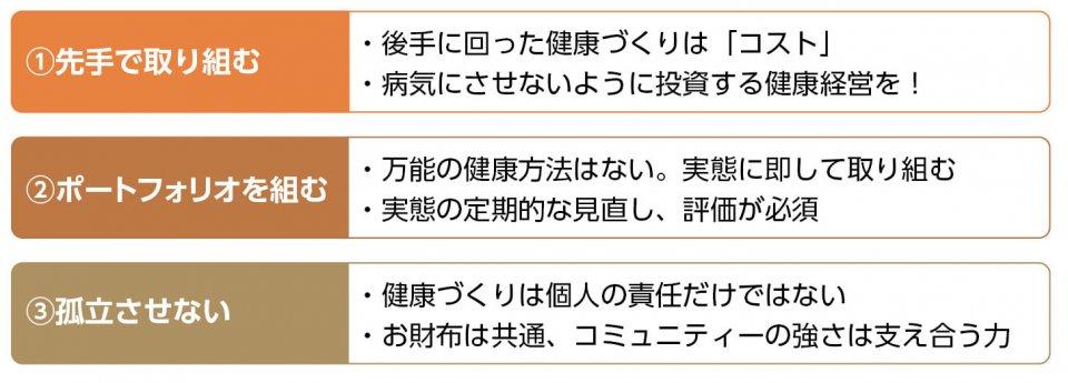 出典:ミナケア社内資料より(山本さん提供)「健康経営で重要な考え方」