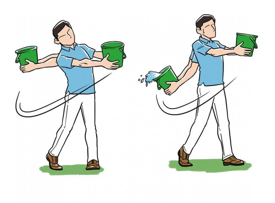 水が半分ほど入ったバケツを持って行うシャドースイング ㊧体がクローズになっていれば、水はこぼれない ㊨水がこぼれてしまうのは体の開きが早い証拠。開いた状態でスイングすると「スライス」や「フック」となる