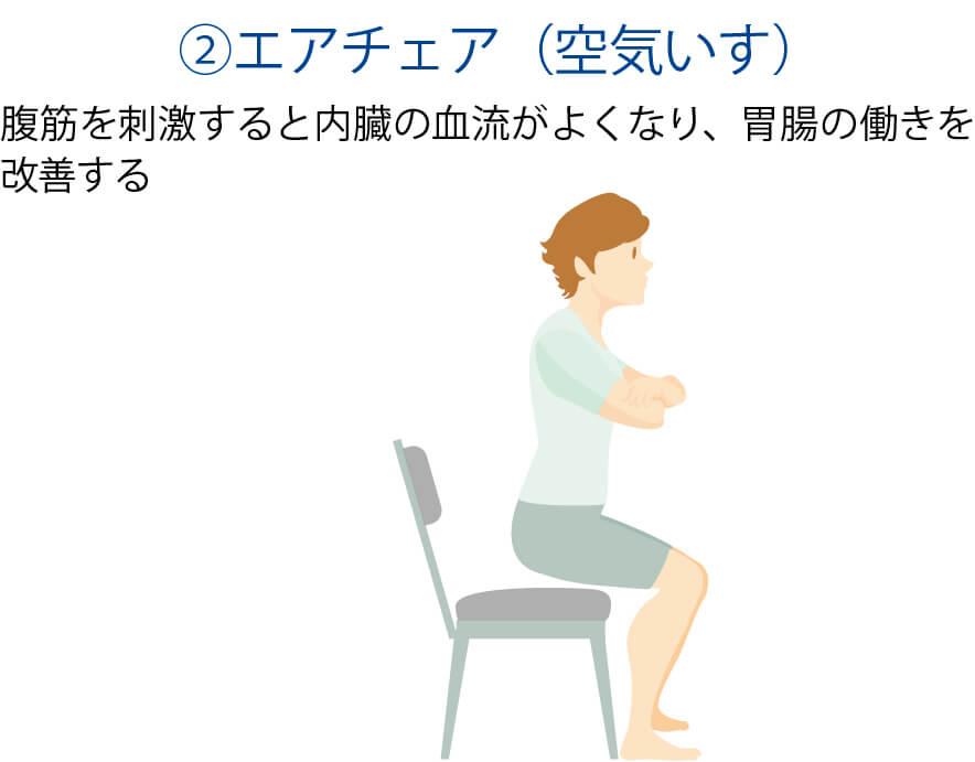 夏バテ予防&リカバリー 3.運動 仕事の合間に筋肉を効率よく刺激する運動を行って、タンパク質の吸収をサポートしよう。全身の固まった筋肉をほぐすには、ラジオ体操も効果的だ。②エアチェア(空気いす)腹筋を刺激すると内臓の血流がよくなり、胃腸の働きを改善するLet'sTry!いすに座って背筋を伸ばした状態から、ゆっくりとお尻を持ち上げて3秒ほどキープし、元に戻す。5回程度繰り返す(!)膝や足腰が悪い方は医師に相談してから運動を始めましょう