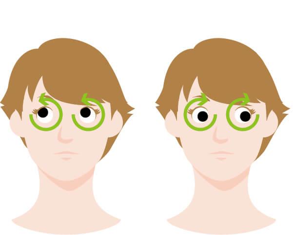 ③ぐるぐるストレッチ 眼球をゆっくりと右回りに2~3周回す。次に、ゆっくりと左回りで2~3周回す