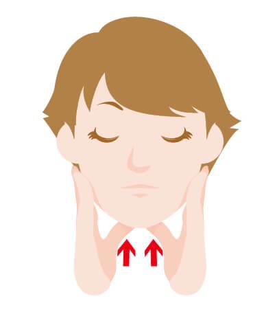 ①舌下腺マッサージ 顎のとがった部分の内側のくぼみに舌下腺はある。そこに両手の親指を当て、ほかの指は頬骨の下あたりに当てて、10回くらいゆっくり上方向に押し上げる