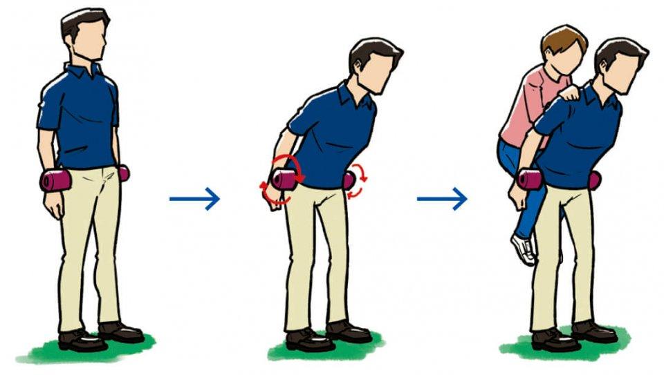 (1)自然に体が沈み込む立ち方 腰のあたりに1本のバーが入っているイメージ バーを中心に上体を前傾させお尻を上げて構える このとき人が腰に乗っても姿勢が崩れないようにする