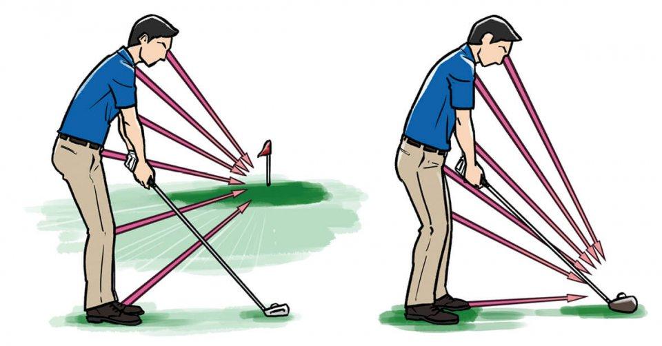 理想的なスイングは体のパーツ全てがターゲットを狙っている。ボールを打とうとする意識が強いと、腰も意識も全部がボールに向く