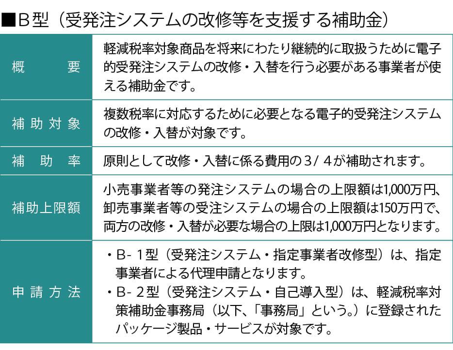 ■B型(受発注システムの改修等を支援する補助金)