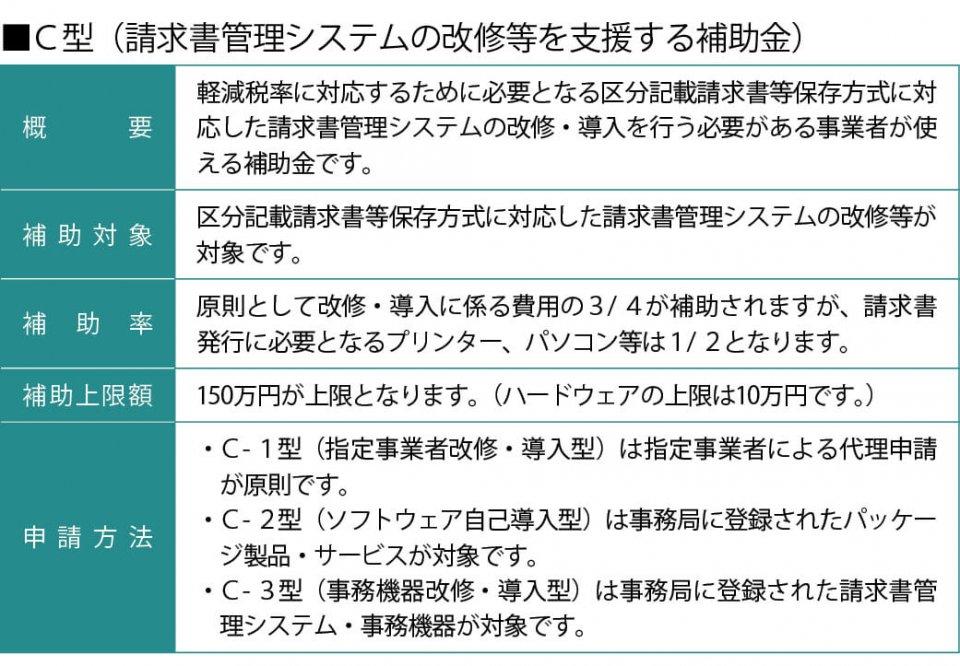 ■C型(請求書管理システムの改修等を支援する補助金)