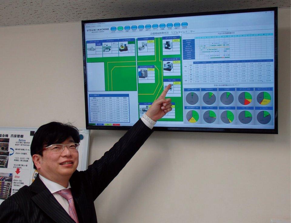 IoTで結ばれた機械10台の稼働状況は各所に設置してあるモニターやスマートフォンで確認できる