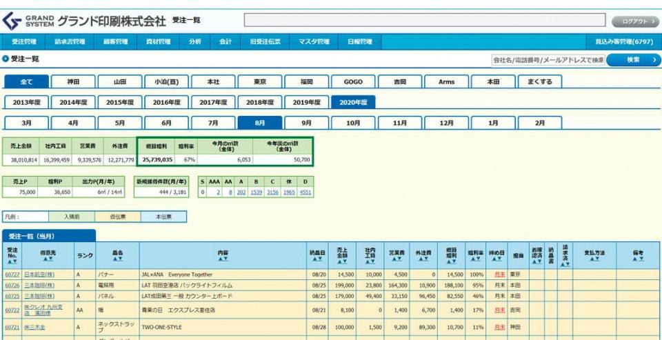 基幹システムの受注管理画面。売り上げ、工賃、粗利などが一目で分かる