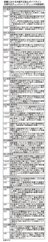 組織における内部不正防止ガイドライン内部不正チェックシート(チェック内容抜粋)