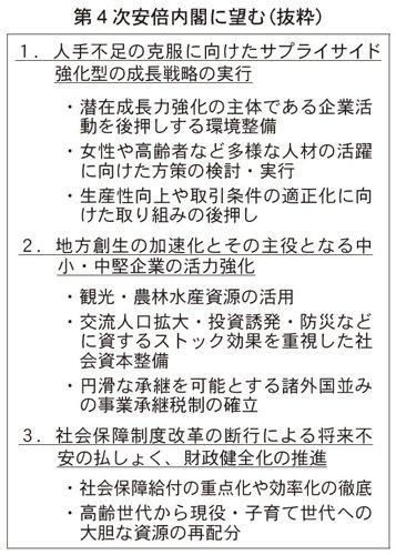 第4次安倍内閣に望む(抜粋)