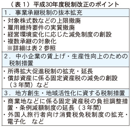 (表1)平成30年度税制改正のポイント