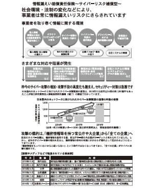 情報漏えい賠償責任保険〜サイバーリスク補償型〜