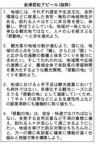 会津若松アピール(抜粋)