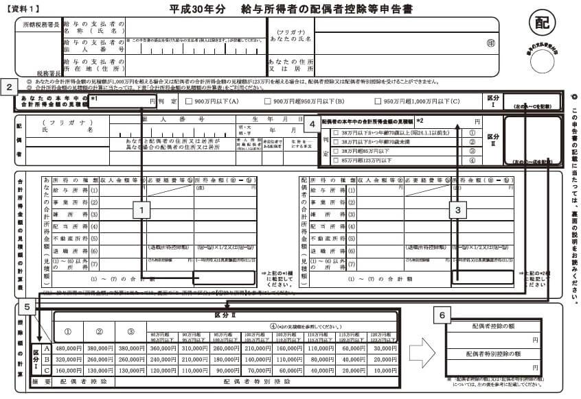 【資料1】給与所得者の配偶者控除等申告書