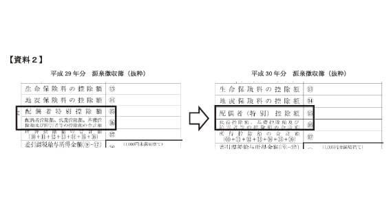 【資料2】源泉徴収票(抜粋)