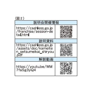 説明会開催情報、説明資料、解説動画 QRコード